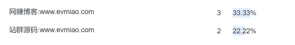 QQ截图20200425110959.png 【原创】4月最新网站统计全自动引流工具,多开日引ip3w+ 软件工具 第1张
